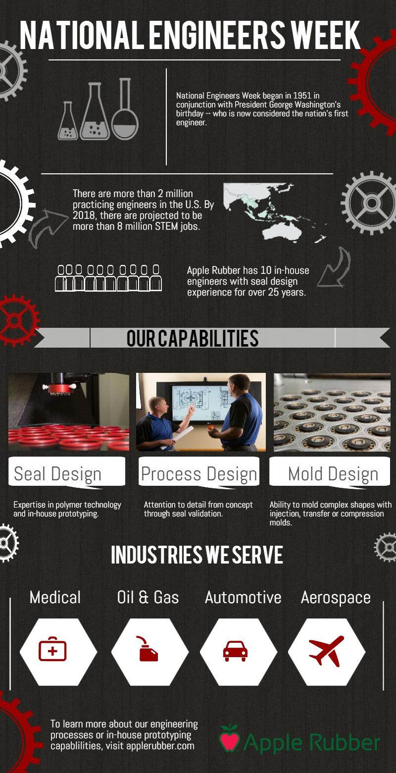 National Engineers Week Infographic