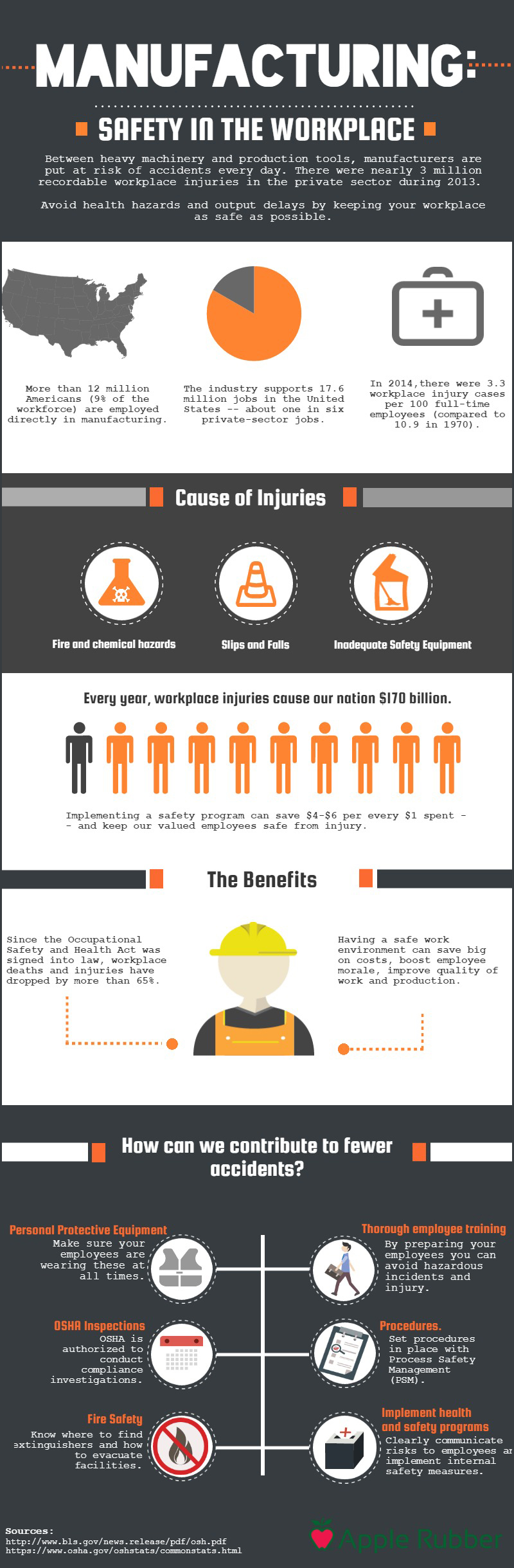 ensuring health and safety at workplaces Health and safety enforcement policy local authorities have a statutory responsibility to make adequate arrangements for the enforcement of health and safety law in relation to specified workplaces allocated to them.