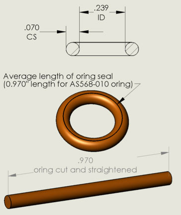 average-length-of-oring-seal
