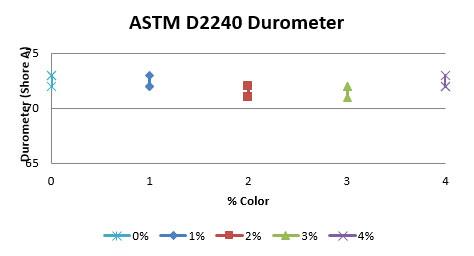 astm-d2240-durometer.jpg