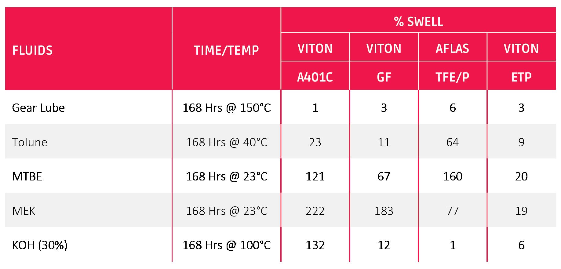 007984 ARP Blog ETP Tables_1