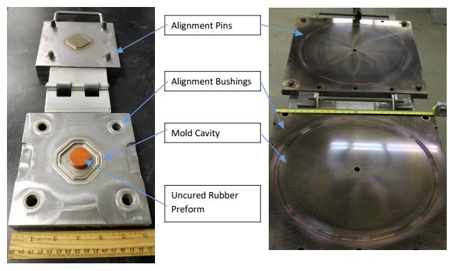 Compression molding chart