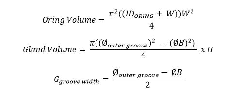 groove width
